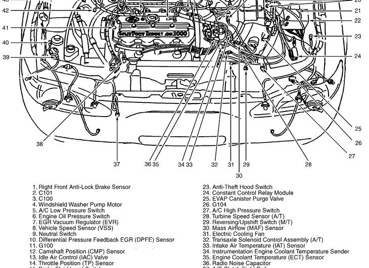 1999 ford escort engine diagram | automotive parts diagram ... 1999 ford 40 engine diagram 1999 ford ranger engine diagram #3