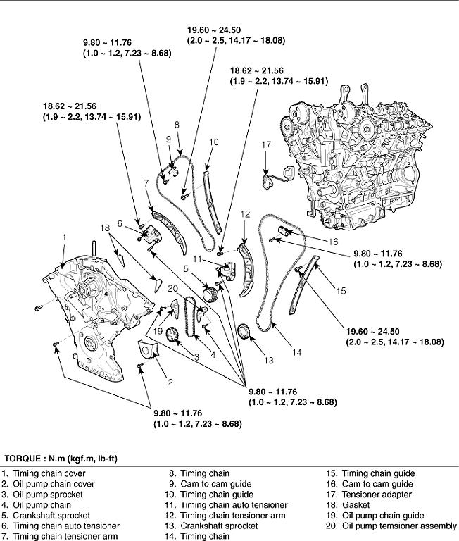Timing Chain Or Belt? - Kia Forum in 2005 Kia Sedona Engine Diagram