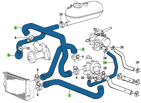 Tms16413 - Complete Cooling System Overhaul Package - 1987 E30 intended for 2003 Bmw 325I Engine Diagram