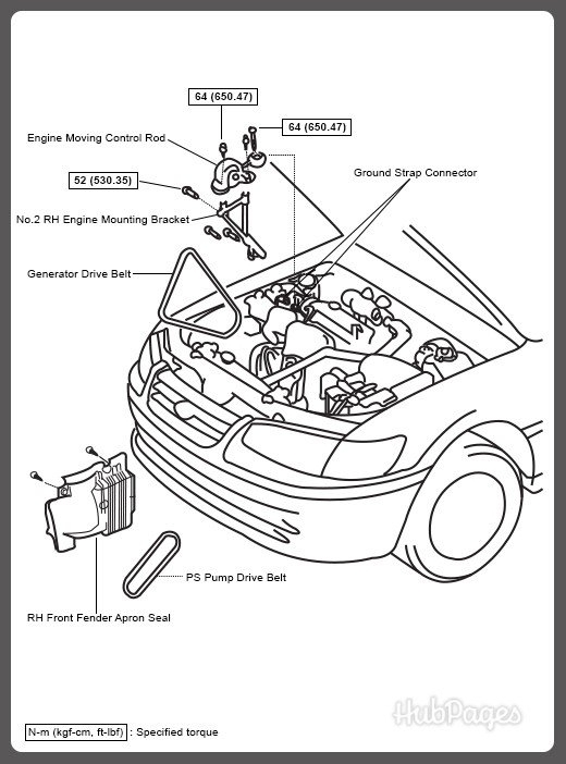 Toyota Camry 5Sfe Engine Timing Belt, Water Pump And Seal in 1994 Toyota Camry Engine Diagram