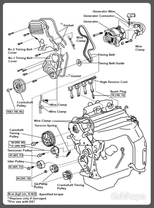 Toyota Camry 5Sfe Engine Timing Belt, Water Pump And Seal with regard to 2000 Toyota Avalon Engine Diagram