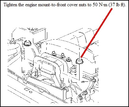 Two Top Motor Mount Fixes In One Day  - Saturnfans Forums with regard to 2002 Saturn Sl2 Engine Diagram