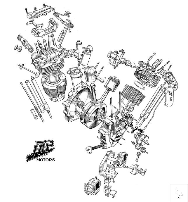 V-Twin Engine Exploded View | Dream Garage. | Pinterest with Harley Davidson Twin Cam Engine Diagram