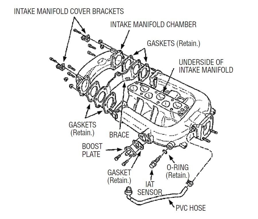 V6 Acura And Honda Having Problems With Egr Trouble Codes P0401 within 1999 Honda Accord V6 Engine Diagram