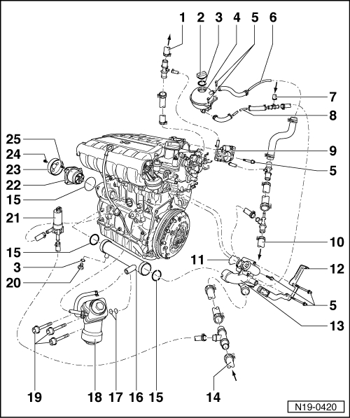 Volkswagen Workshop Manuals > Golf Mk4 > Power Unit > 6-Cylinder with regard to Vw Golf Mk4 Engine Diagram
