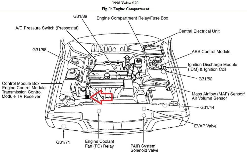 1999 audi a4 engine with 2002 Volvo S80 Engine Diagram on Vw 1 8t Engine Diagram Serpentine Belt in addition 2002 Volvo S80 Engine Diagram additionally Schematics h also 98 Jetta Vr6 Engine Diagram besides 2d7tl 2003 Audi A4 Anyone Tell Whaere Passenger.