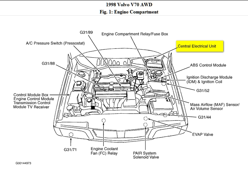 volvo engine diagrams volvo evc wiring diagram volvo