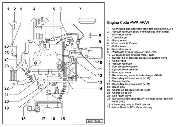 vr6 engine diagram volkswagen jetta wiring diagram images vw inside vw 1 8 t engine diagram vr6 engine diagram volkswagen jetta wiring diagram images vw Basic Electrical Wiring Diagrams at gsmx.co