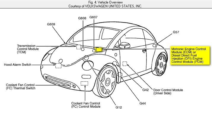volkswagen beetle engine diagram 2000 volkswagen beetle wiring diagram #12
