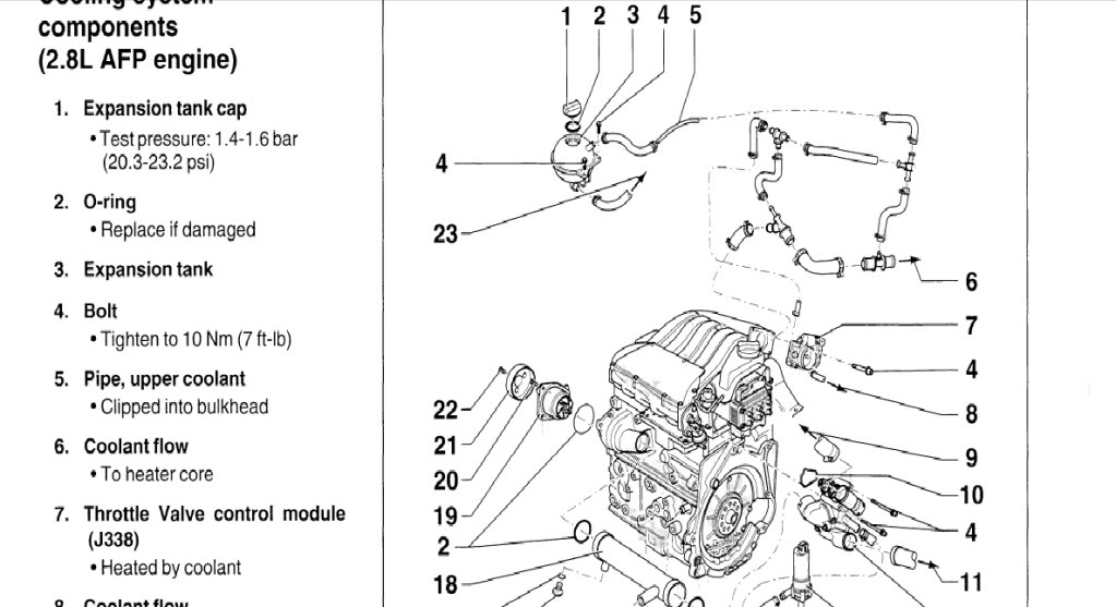 2001    Vw       Jetta    Vr6    Engine       Diagram      Automotive Parts