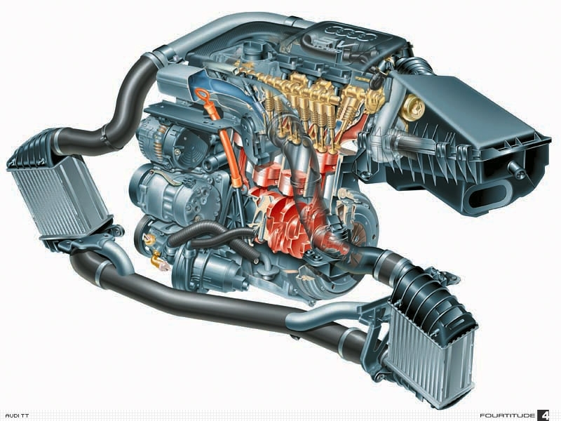 Vwvortex - Faq | Links | Diy | Reference - Table Of Contents throughout Vw 1.8 T Engine Diagram