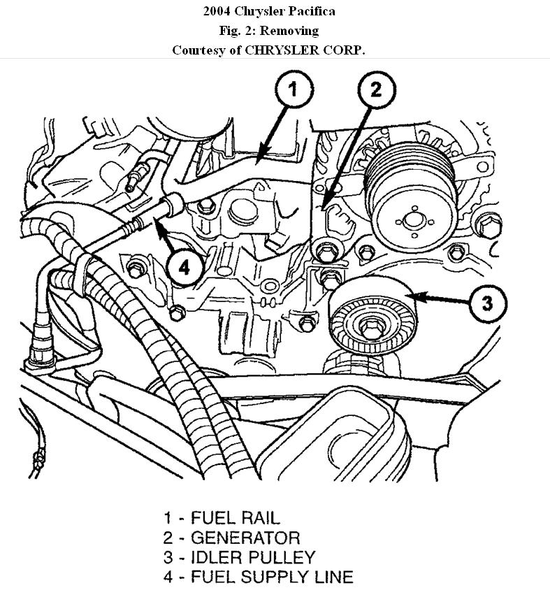 water pump removal what all do i need to do or need to remove a intended for 2004 chrysler pacifica engine diagram 2004 chrysler pacifica engine diagram automotive parts diagram remove pacifica fuse box at readyjetset.co