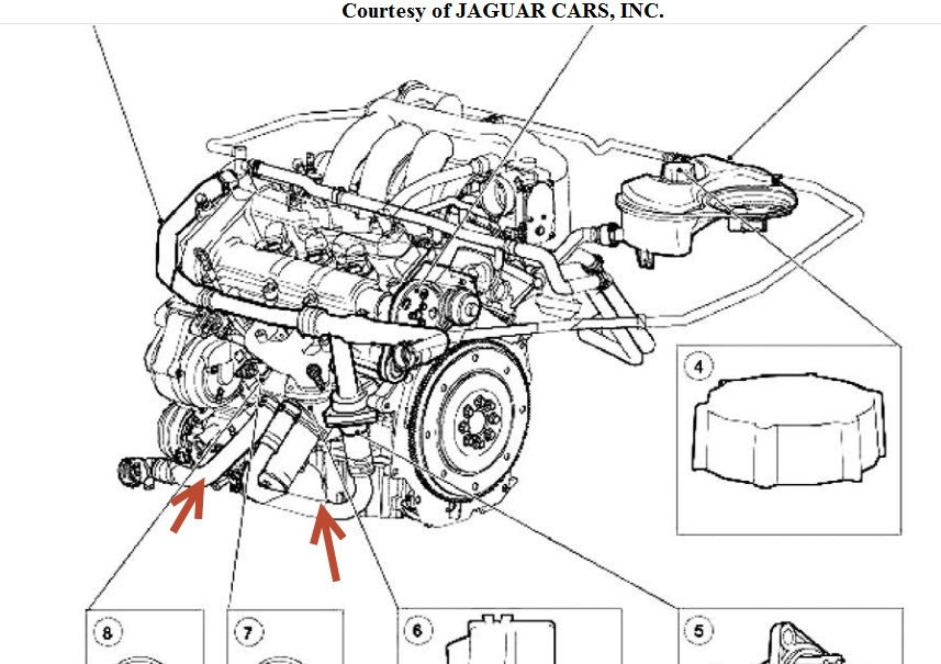 Water Runs Out Of Pipe Under Car with regard to 2003 Jaguar X Type Engine Diagram
