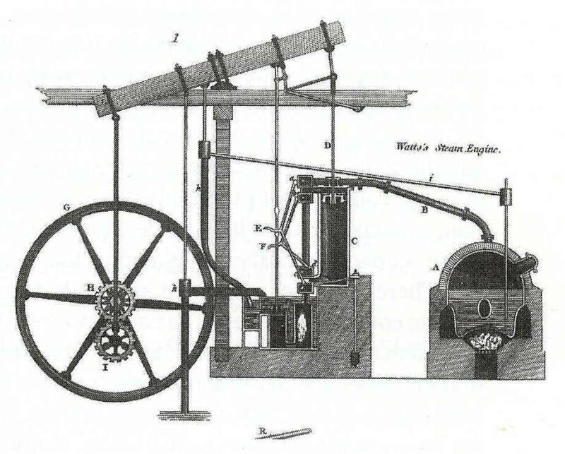 Watt Steam Engine Pictures Embed regarding James Watt Steam Engine Diagram