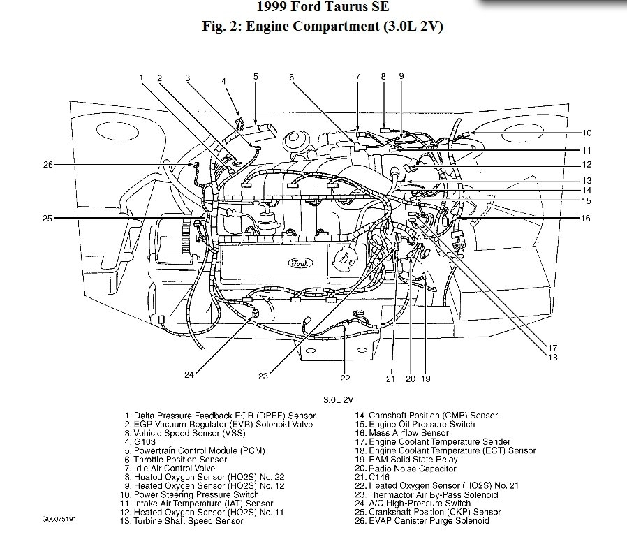 1991 Ford Taurus Engine Diagram
