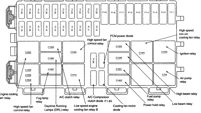 where can i get a fuse diagram for the both fuse boxes under the with ford focus engine diagram 2001 ford focus engine diagram 2001 automotive parts diagram images 2001 ford focus fuse box diagram at crackthecode.co