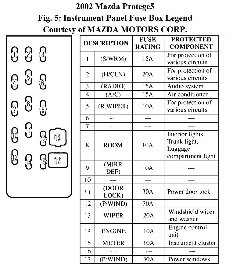 2002 Mazda Protege5 Engine Diagram