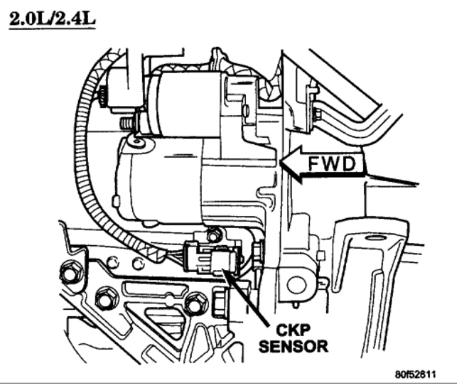 2004 Chrysler Sebring Engine Diagram on dodge stratus water pump diagram