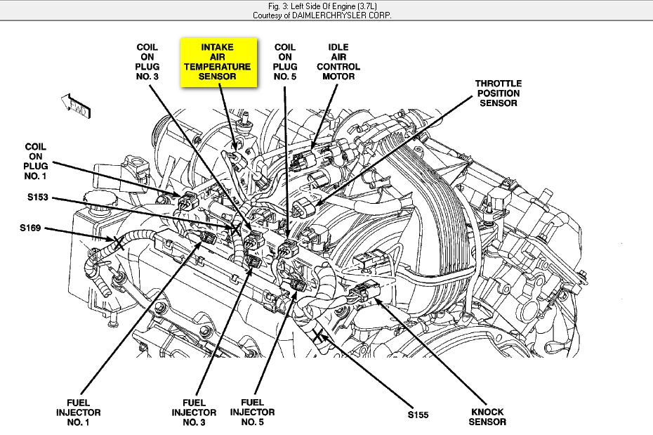 Where Is The Iat Sensor Located On A Jeep Liberty 2005 And for 2002 Jeep Liberty Engine Diagram