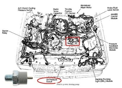 Where Is The Oil Pressure Switch Located with 1996 Ford Explorer Engine Diagram