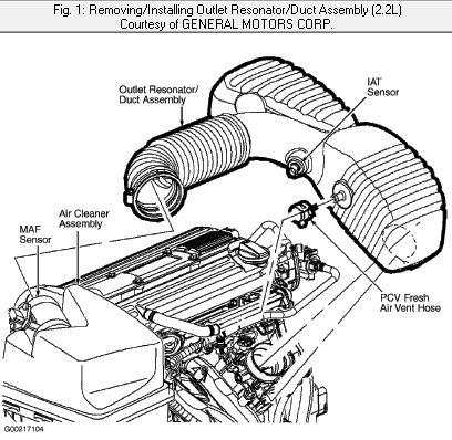Saturn Vue Engine Diagram Automotive Parts Diagram Images