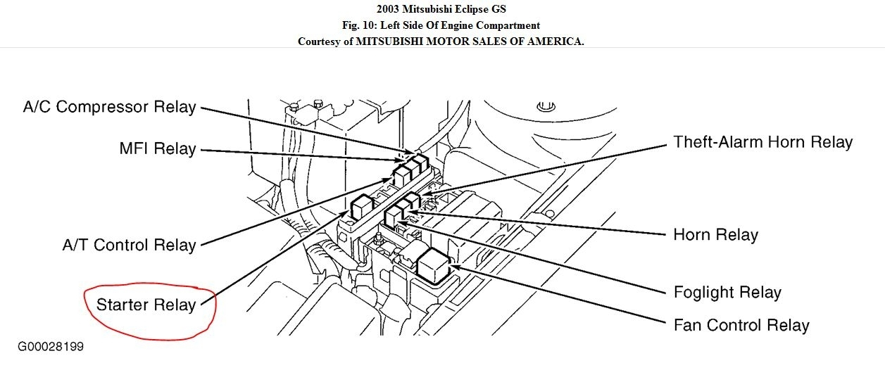 2001 mitsubishi eclipse engine diagram