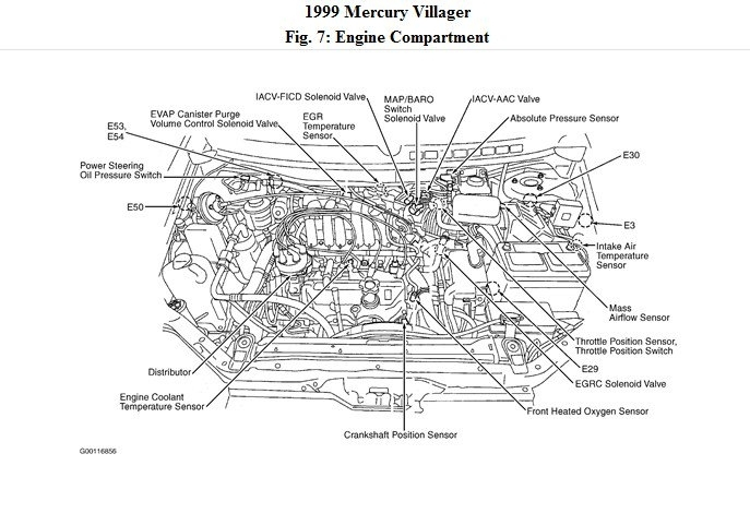 1999 Mercury Cougar Engine Diagram