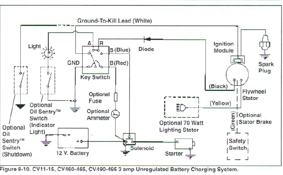 wire help i have a husqvarna riding lawnmower lth 120 954140106a in small engine ignition switch wiring diagram tractor starter wiring wiring diagram shrutiradio lawn mower wiring diagram at soozxer.org