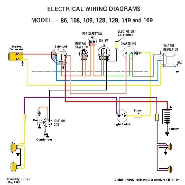 wiring diagram for 16 hp kohler engine readingrat pertaining to 20 hp kohler engine wiring diagram yfm350fw wiring diagram diagram wiring diagrams for diy car repairs Kohler Wiring Diagram Manual at soozxer.org