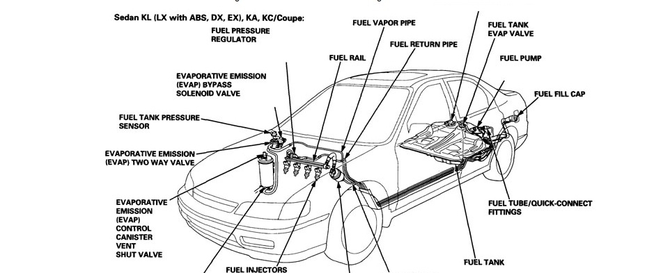 Wiring Diagram For 1996 Honda Accord – Readingrat within 1996 Honda Accord Engine Diagram