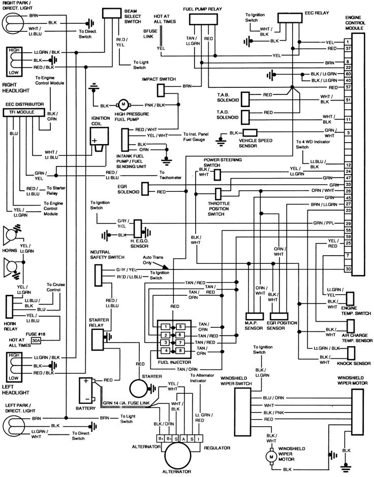 wiring diagram for lights in a 1986 ford f150 1986 f150 351w with regard to 1986 ford f150 engine diagram 86 ford truck idle stop solenoid wiring diagram ford wiring  at reclaimingppi.co