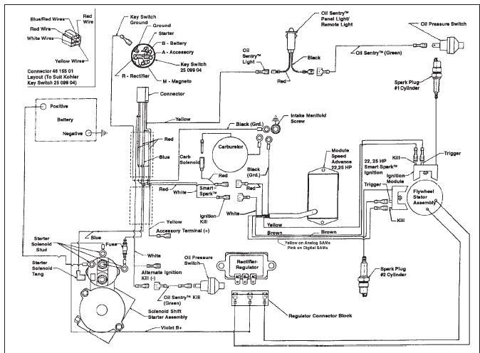 22 hp kohler wiring diagram   27 wiring diagram images