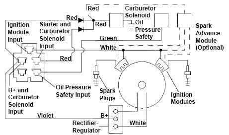kohler command engine diagrams kohler command wiring diagrams kohler engine ignition wiring diagram | automotive parts ...