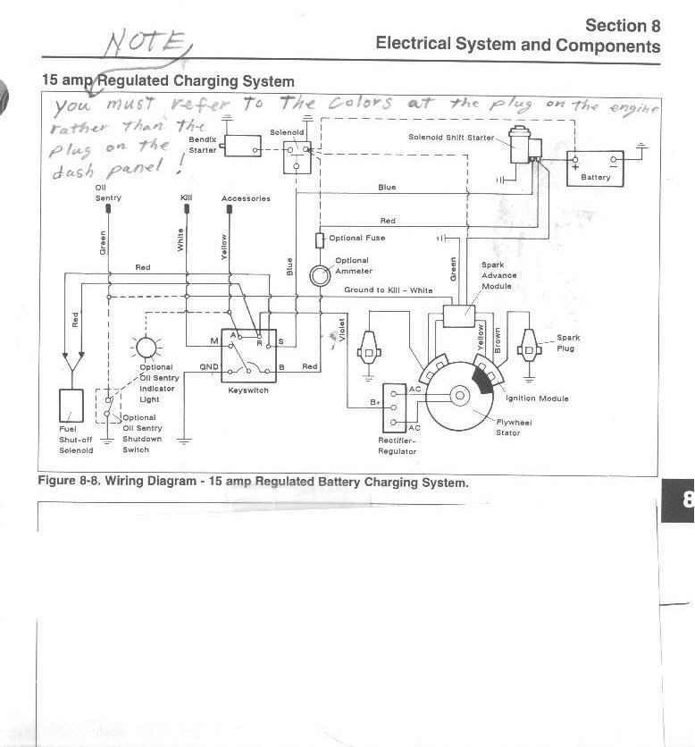 kohler engine ignition wiring diagram automotive parts Kohler Ignition Wiring Diagram Kohler 16 HP Wiring Diagram