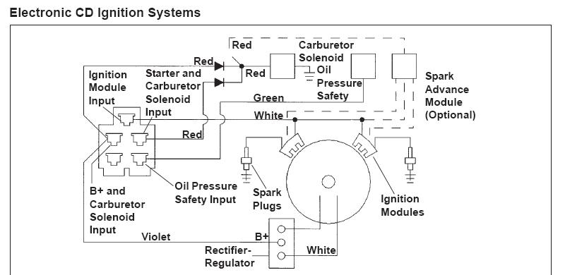 Kohler Starter Wiring Diagram : Kohler engine ignition wiring diagram automotive parts