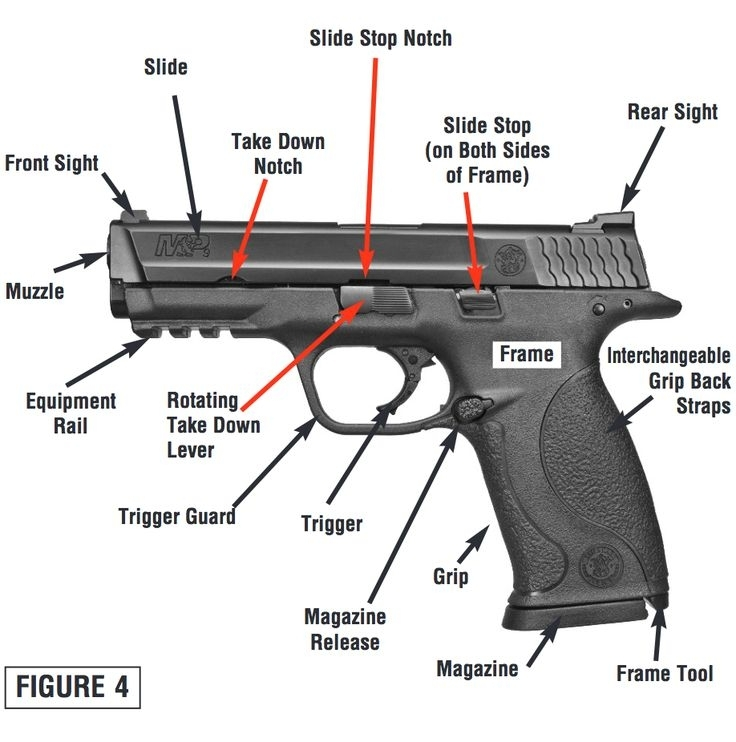 88 Best Apocalypse Now Images On Pinterest | Hand Guns, Projects in Smith And Wesson M&p Parts Diagram
