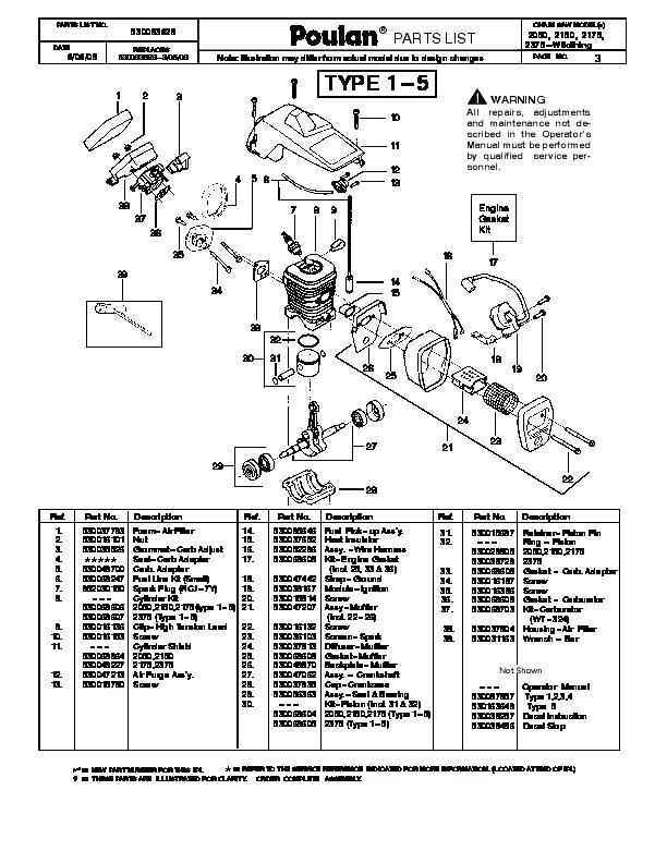 Chainsaw Poulan Wild Thing Owners Manual S – Cutting Machine Blog regarding Poulan Wild Thing Chainsaw Parts Diagram