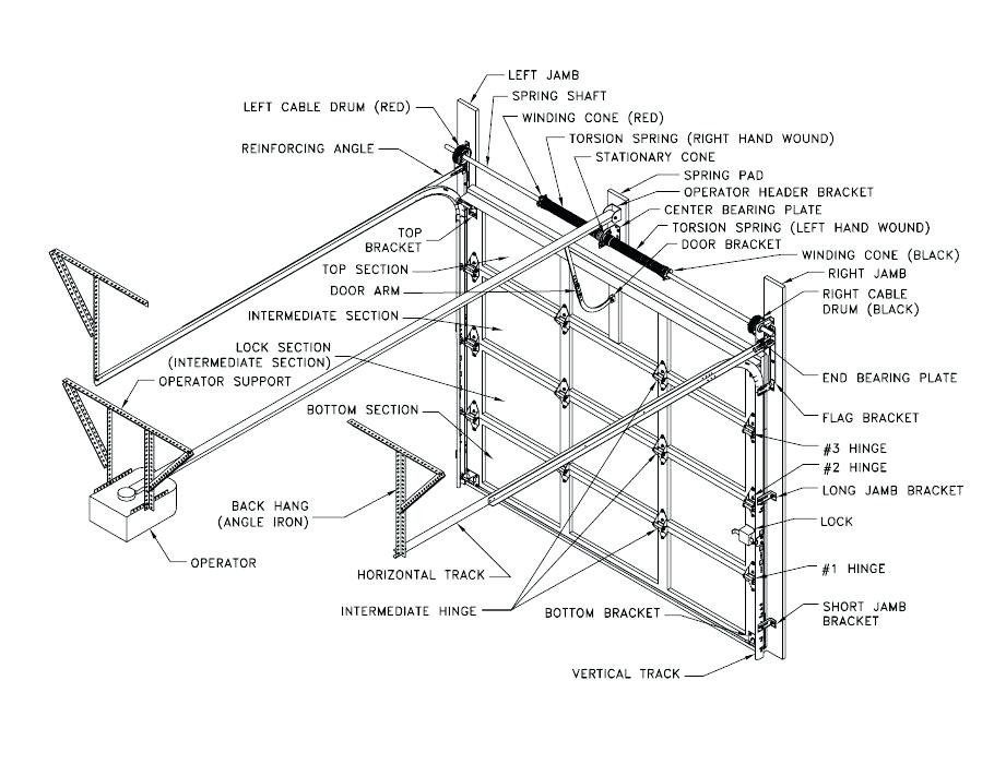 Craftsman Garage Door Parts Lovely Parts Of A Garage Door Diagrams inside Stanley Garage Door Opener Parts Diagram