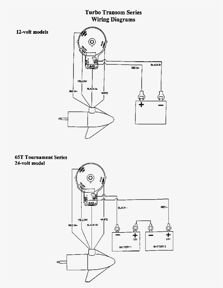 Minn Kota Wiring 565 Diagrams in Minn Kota Fortrex 101 Parts Diagram