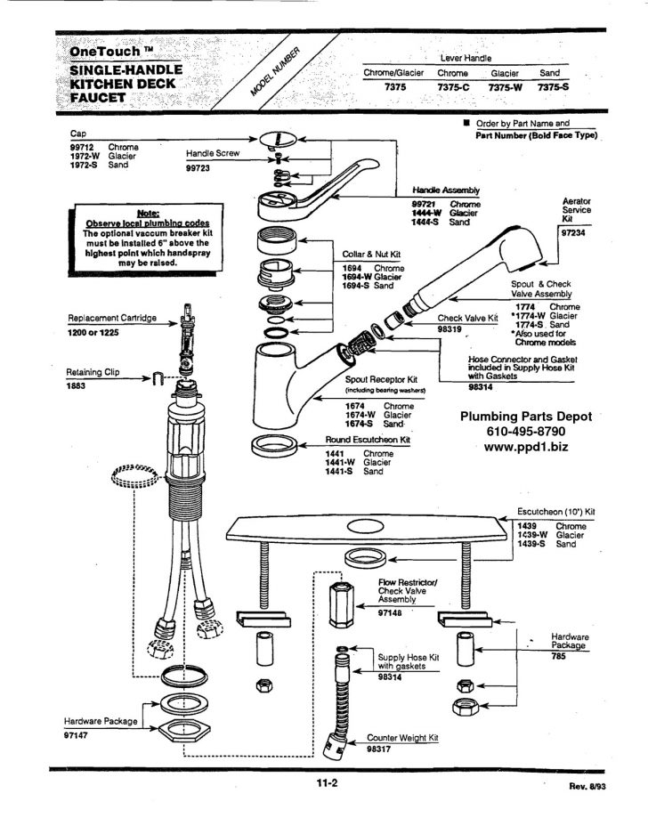 Moen Faucet Parts At Home Depot Archives - Htsrechtsrec within Moen Single Handle Kitchen Faucet Parts Diagram