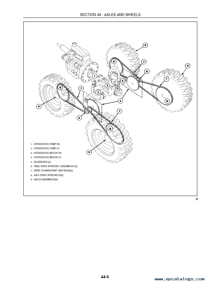 New Holland L175 & C175 Loaders Repair Manual Pdf in New Holland Skid Steer Parts Diagram