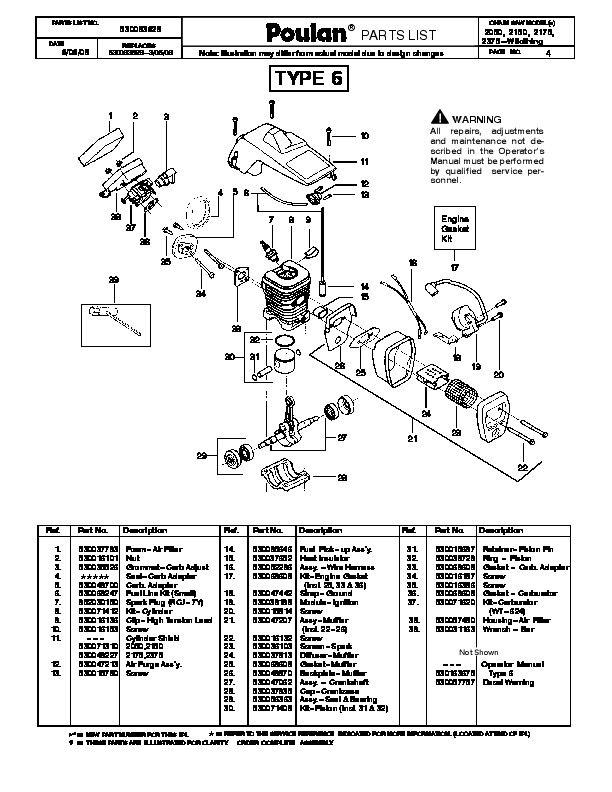 Poulan 2050 2150 2175 2375 Wildthing Chainsaw Parts List, 2008 with regard to Poulan Wild Thing Chainsaw Parts Diagram