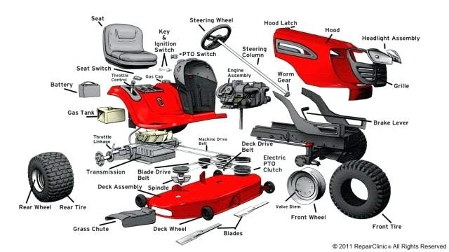 Poulan Riding Lawn Mower Deck Parts Diagram Drive Belt On Inch Cut throughout Poulan Riding Lawn Mower Parts Diagram