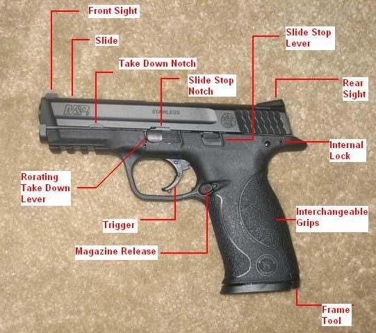 Smith And Wesson M U0026p Parts Diagram