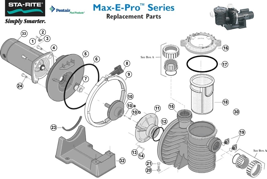Sta-Rite Max-E-Pro Series Replacement Pump Parts with regard to Sta Rite Pool Pump Parts Diagram