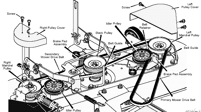 Wiring Diagram : Murray Riding Mower Belt Routing Info Needed within Murray Riding Lawn Mower Parts Diagram