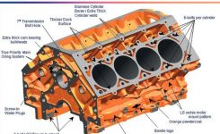 0810 4Wdweb 01 Z+Gm Lsx Crate Motor V8+Diagram – Photo 10662406 for Diagram Of A V8 Engine