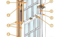 14 Best Sash Windows Technical Drawings Images On Pinterest | Sash for Double Hung Window Parts Diagram