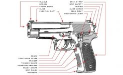 18 Best Legion Images On Pinterest | Firearms, Ps And Sig Sauer intended for Sig Sauer P226 Parts Diagram