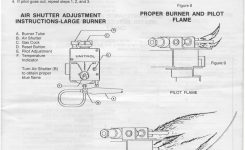 1983 Fleetwood Pace Arrow Owners Manuals: Mor-Flo Water Heater regarding Atwood Rv Water Heater Parts Diagram